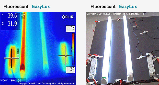 Eazy Lux LED tube vs. flourescent lighting ballast temperature comparison
